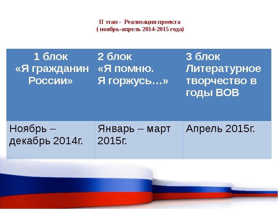 II этап - Реализация проекта ( ноябрь-апрель 2014-2015 года) 1 блок «Я граж...