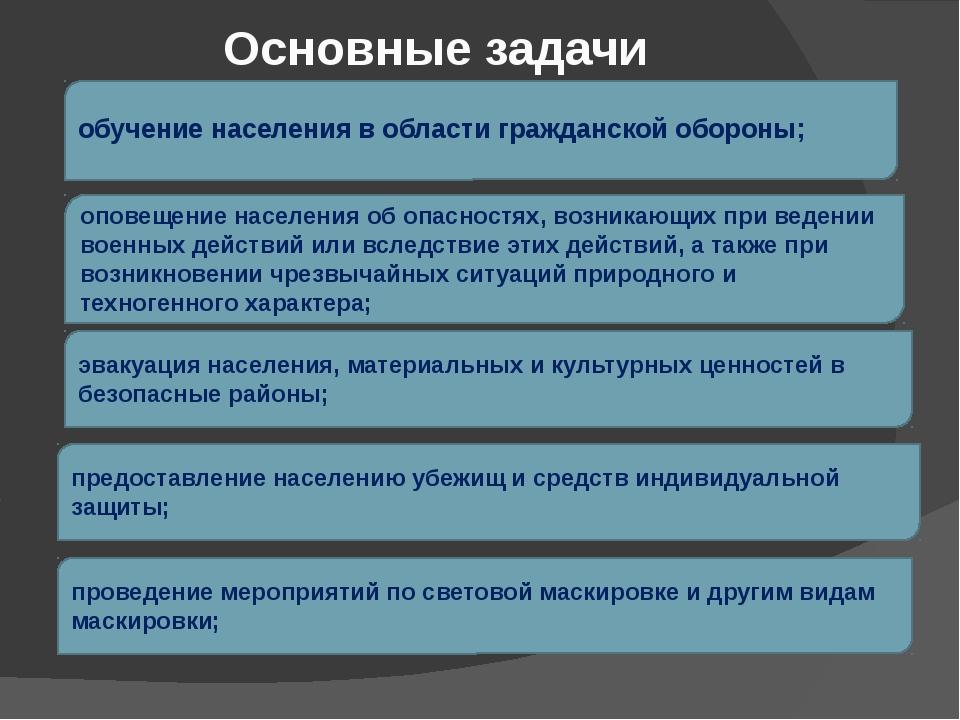 обучение населения в области гражданской обороны; оповещение населения об опа...