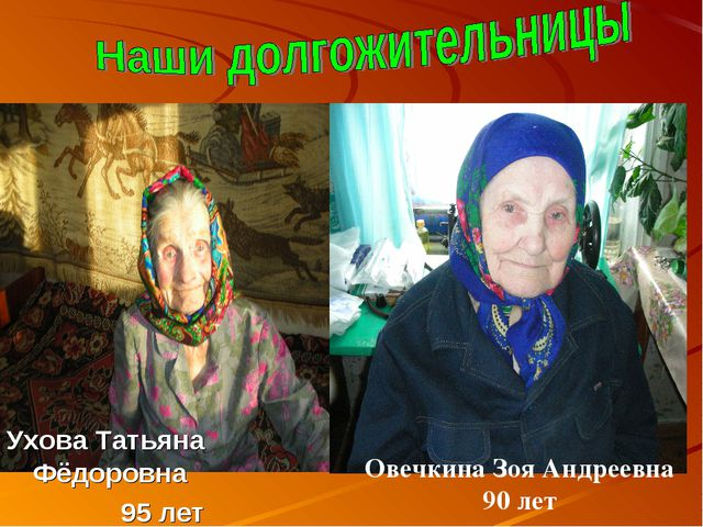 Овечкина Зоя Андреевна 90 лет Ухова Татьяна Фёдоровна 95 лет