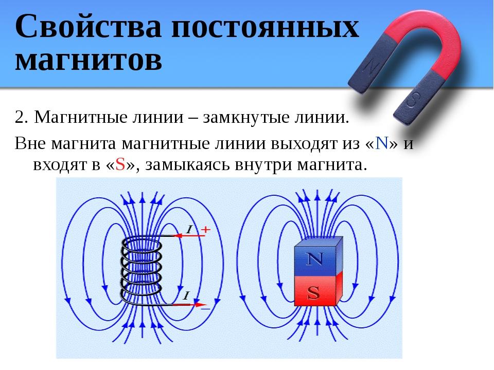 2. Магнитные линии – замкнутые линии. Вне магнита магнитные линии выходят из...