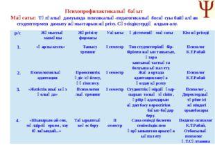 Психопрофилактикалық бағыт Мақсаты: Тұлғалық дамуында психикалық-педагогикал