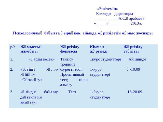 «Бекітемін» Колледж директоры ___________А.С.Қарабаева «_____»___________201...