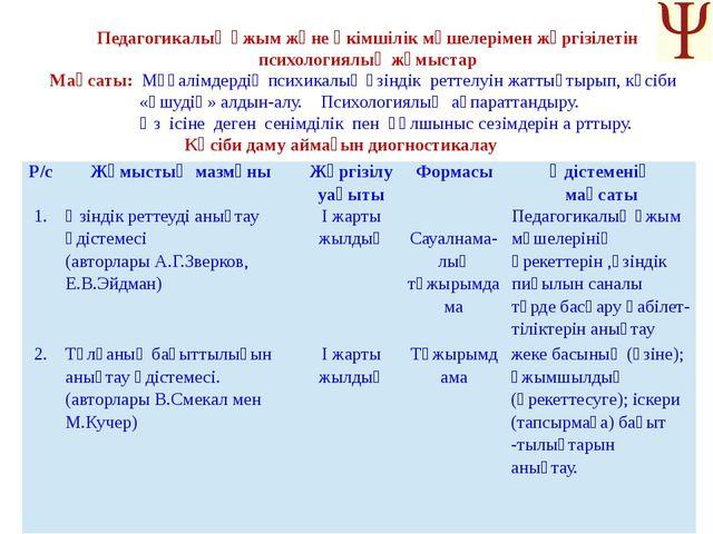 Педагогикалық ұжым және әкімшілік мүшелерімен жүргізілетін психологиялық жұм...
