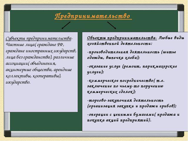 Предпринимательство Субъекты предпринимательства- Частные лица( граждане РФ,...
