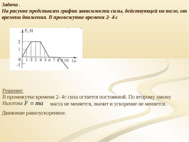 Задача . На рисунке представлен график зависимости силы, действующей на тело,...