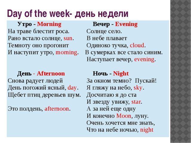 Day of the week- день недели Утро-Morning На траве блестит роса. Рано встало...