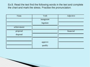 Ex.8. Read the text find the following words in the text and complete the cha