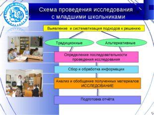 Схема проведения исследования с младшими школьниками Выявление и систематиза