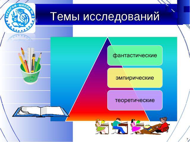 Темы исследований *
