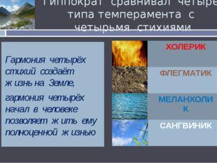 Гиппократ сравнивал четыре типа темперамента с четырьмя стихиями Урок 2 Гармо