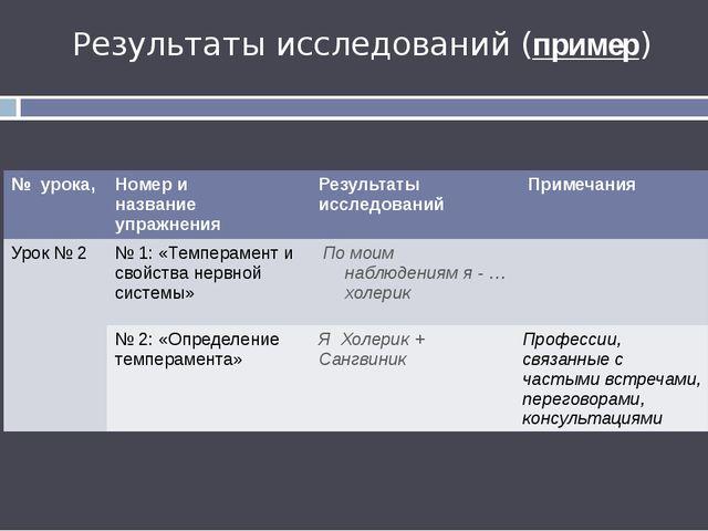Урок 2 Результаты исследований (пример) № урока, Номер и название упражнения...