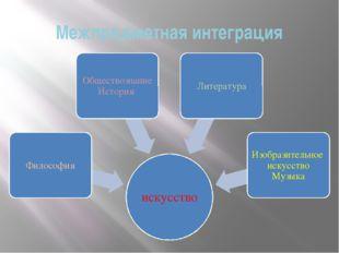 Межпредметная интеграция