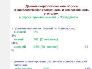 Данные социологического опроса «Психологическая грамотность и компетентность