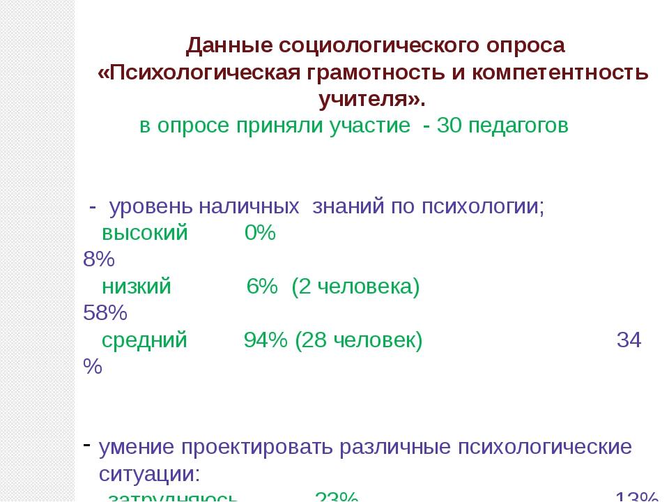 Данные социологического опроса «Психологическая грамотность и компетентность...