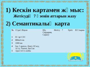 1) Кескін картамен жұмыс: Жетісудің 7 өзенін аттарын жазу 2) Семантикалық ка
