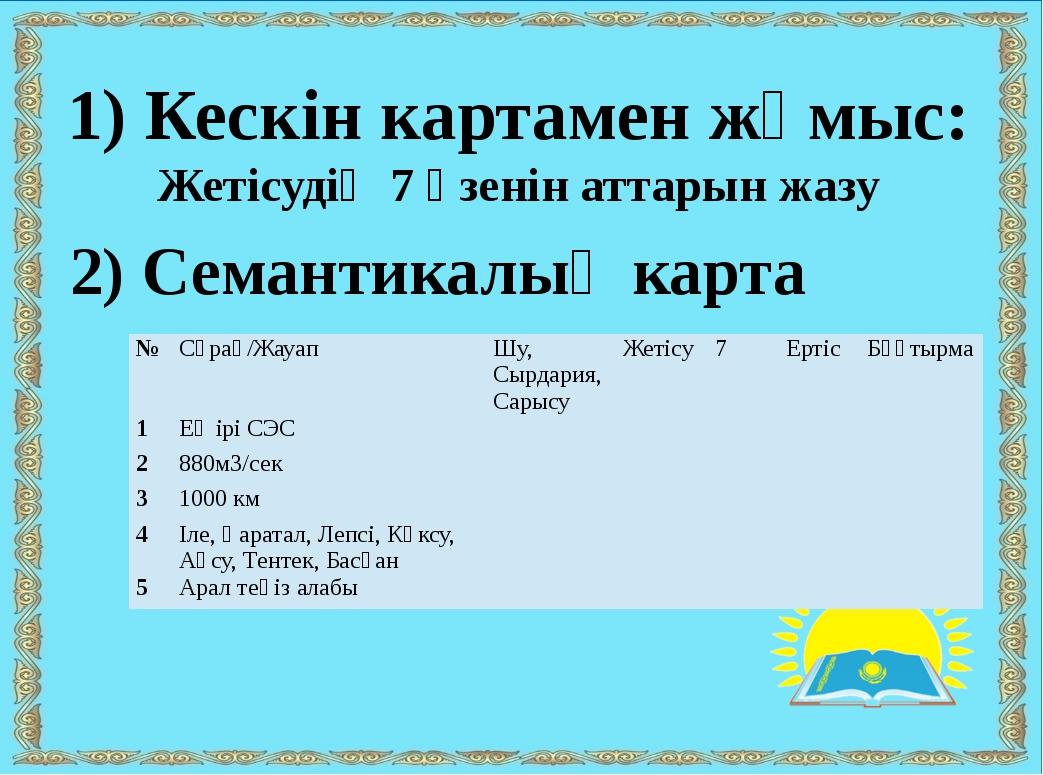 1) Кескін картамен жұмыс: Жетісудің 7 өзенін аттарын жазу 2) Семантикалық ка...