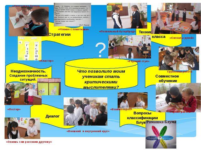? Что позволило моим ученикам стать критическими мыслителями? Стратегии Вопро...