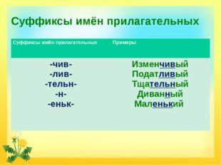 Суффиксы имён прилагательных Суффиксы имён прилагательных Примеры -чив- -лив-
