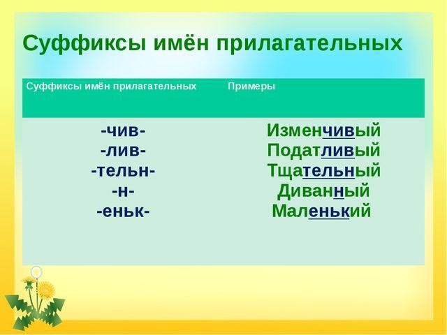 Суффиксы имён прилагательных Суффиксы имён прилагательных Примеры -чив- -лив-...