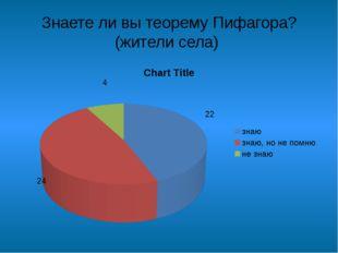 Знаете ли вы теорему Пифагора? (жители села)