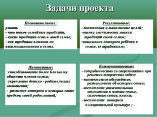 Задачи проекта Коммуникативные: - сотрудничество со сверстниками при решении