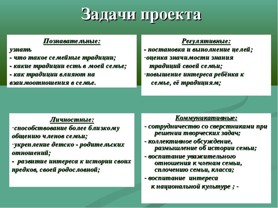 Задачи проекта Коммуникативные: - сотрудничество со сверстниками при решении...