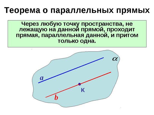 Теорема о параллельных прямых Через любую точку пространства, не лежащую на д...