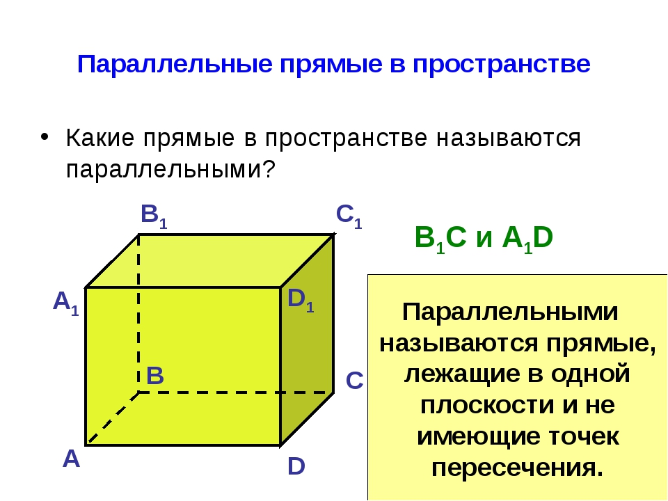 Параллельные прямые в пространстве Какие прямые в пространстве называются пар...