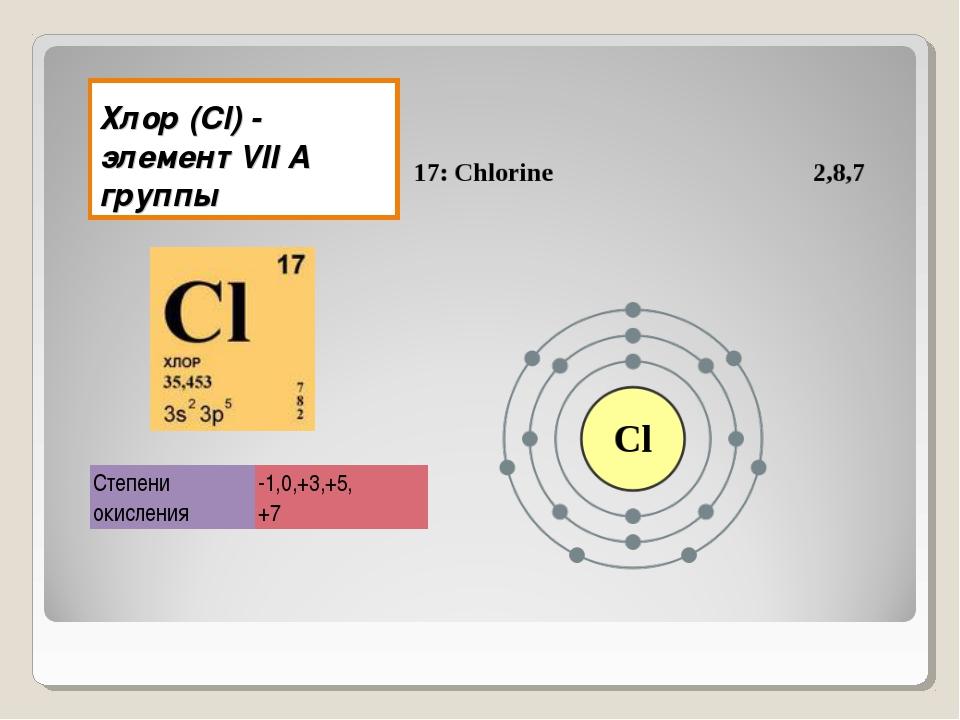 Хлор (Cl) - элемент VII A группы Степени окисления-1,0,+3,+5, +7
