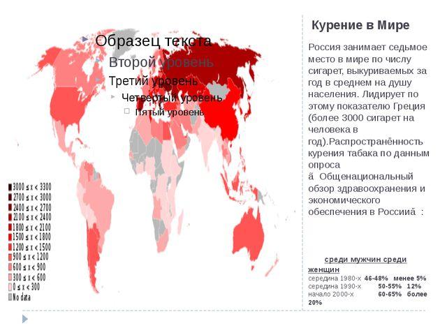 Курение в Мире Россия занимает седьмое место в мире по числу сигарет, выкурив...