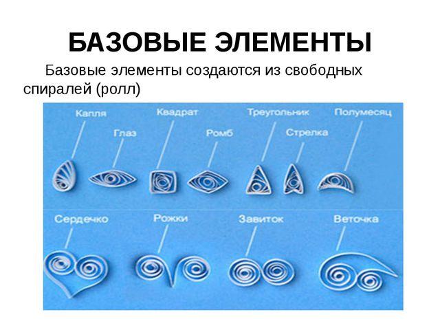 БАЗОВЫЕ ЭЛЕМЕНТЫ Базовые элементы создаются из свободных спиралей (ролл)