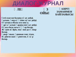 ДИАЛОГ-ЖУРНАЛ ӨЛЕҢ ӨЗ ОЙЫҢ ҚАЗІРГІ ЗАМАНМЕН БАЙЛАНЫСЫ Сегізжастанбаланыоқытде