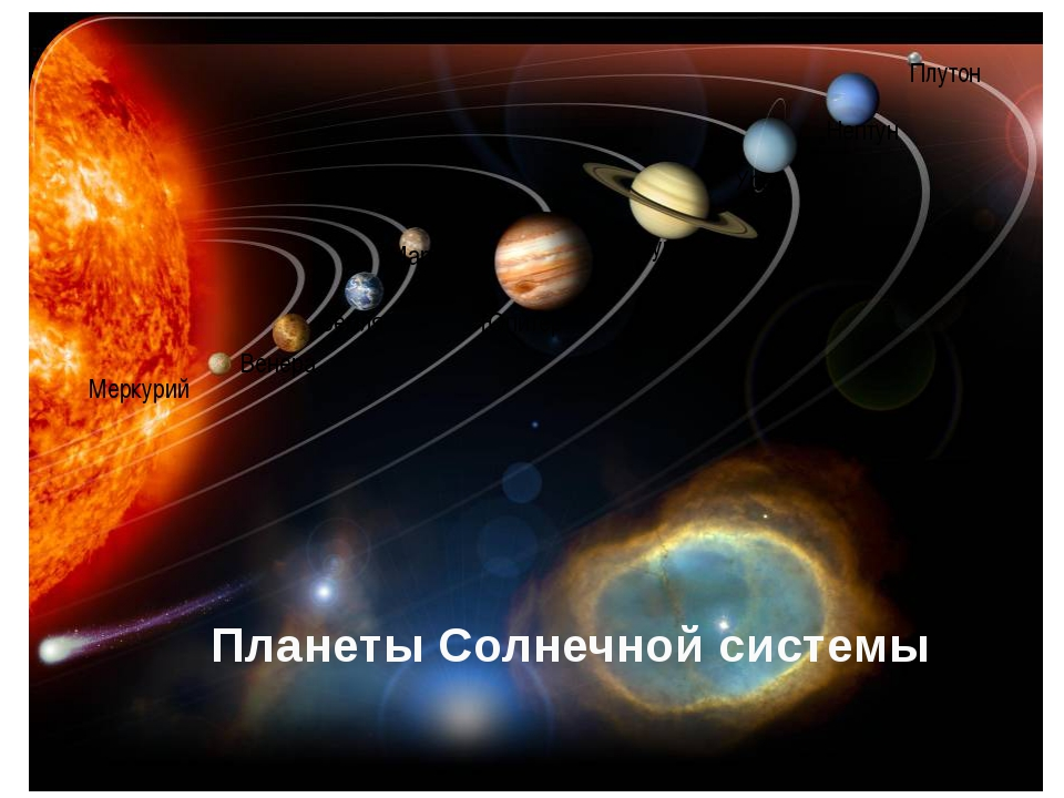Меркурий Венера Земля Марс Юпитер Сатурн Уран Нептун Плутон Планеты Солнечной...