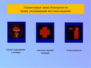 Указательные знаки безопасности Знаки, указывающие местонахождение Пункт изве