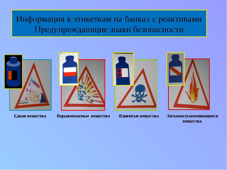 Информация к этикеткам на банках с реактивами Предупреждающие знаки безопасно...