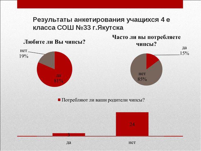 Результаты анкетирования учащихся 4 е класса СОШ №33 г.Якутска