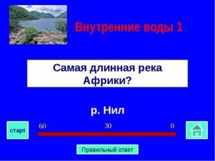 р. Нил Самая длинная река Африки? Внутренние воды 1 0 30 60 старт Правильный