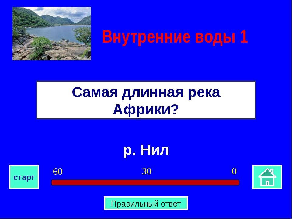 р. Нил Самая длинная река Африки? Внутренние воды 1 0 30 60 старт Правильный...