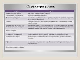 Структура урока: Ход урока Задачи Организационный момент подготовка учащихся