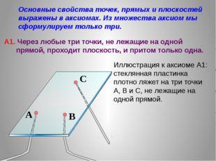 Основные свойства точек, прямых и плоскостей выражены в аксиомах. Из множест