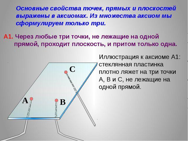 Основные свойства точек, прямых и плоскостей выражены в аксиомах. Из множест...