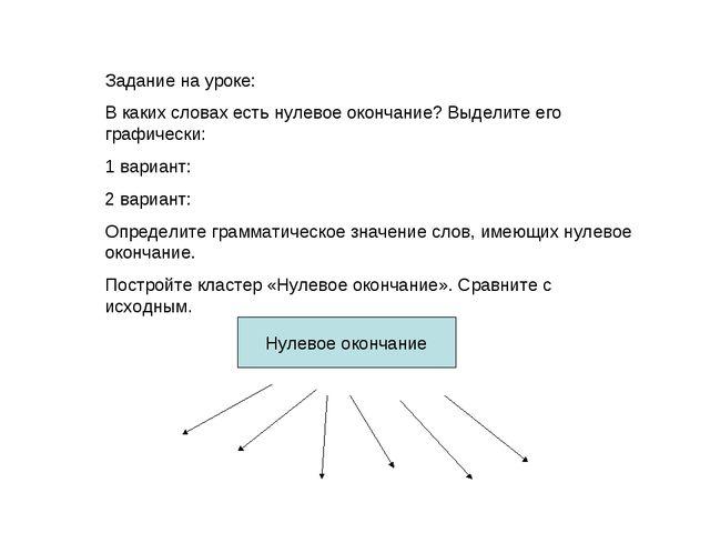 Задание на уроке: В каких словах есть нулевое окончание? Выделите его графиче...