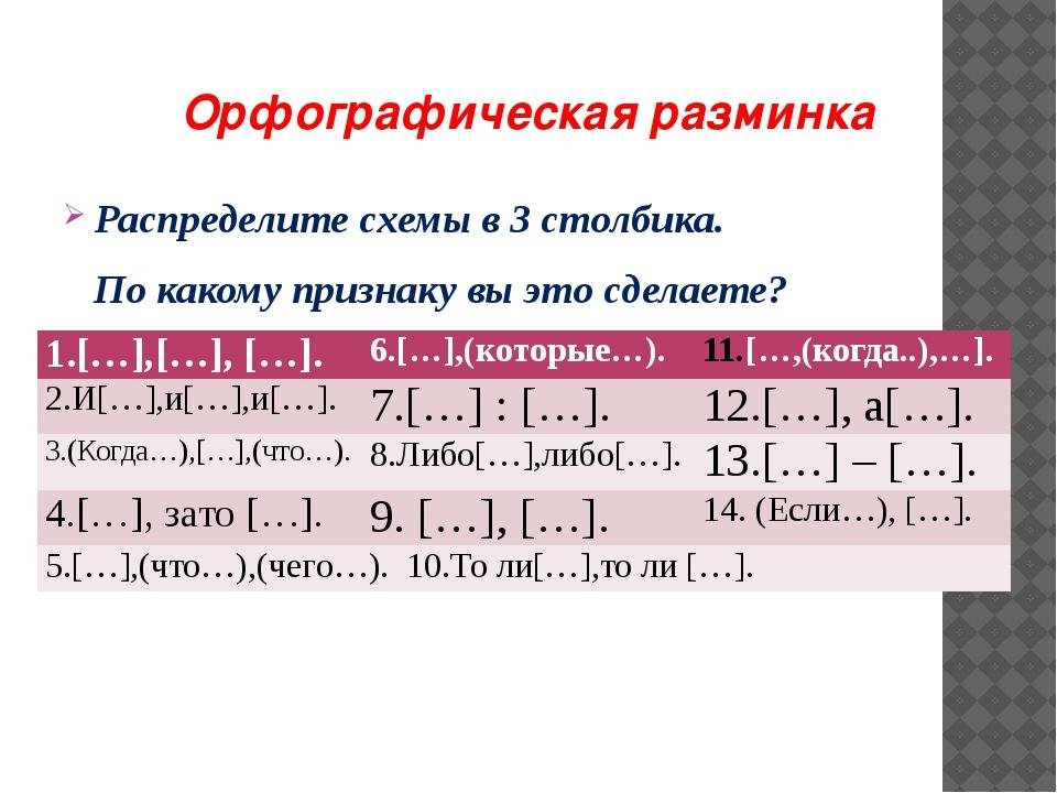 Орфографическая разминка Распределите схемы в 3 столбика.     По какому при...