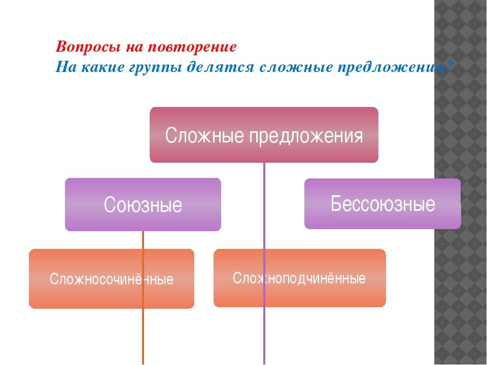 Вопросы на повторение На какие группы делятся сложные предложения?