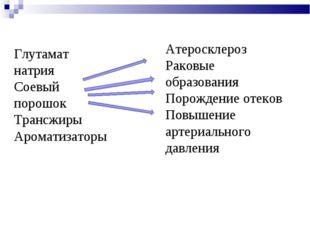 Глутамат натрия Соевый порошок Трансжиры Ароматизаторы Атеросклероз Раковые о