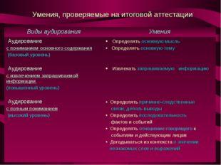Умения, проверяемые на итоговой аттестации Виды аудированияУмения Аудировани
