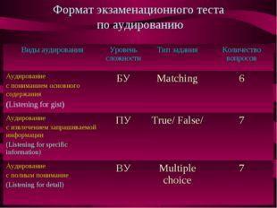 Формат экзаменационного теста по аудированию Виды аудированияУровень сложнос