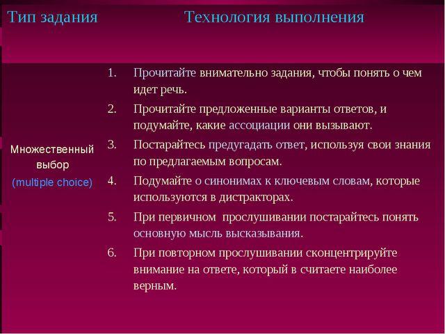 Тип заданияТехнология выполнения Множественный выбор (multiple choice) Проч...