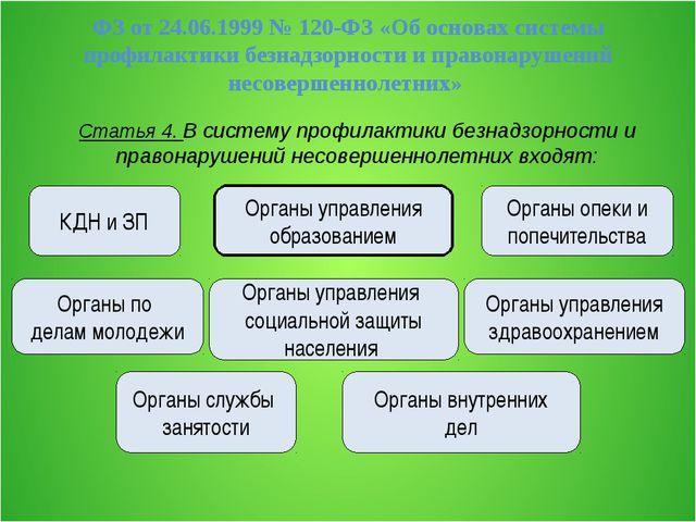 Органы управления социальной защиты населения КДН и ЗП ФЗ от 24.06.1999 № 120...