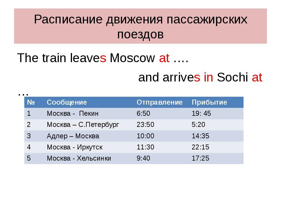 Расписание движения пассажирских поездов The train leaves Moscow at …. and ar...